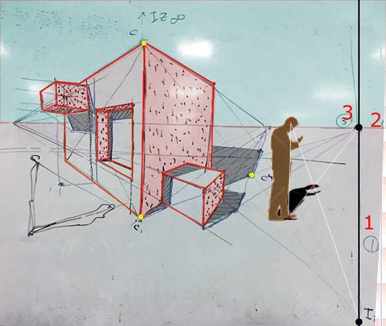 Architectural Communication Skills- مهارات اتصال معماري- اوحة 7-1: