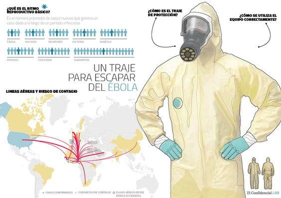 Este es el traje de protección para el personal sanitario encargado de tratar con pacientes con posible positivo en ébola.
