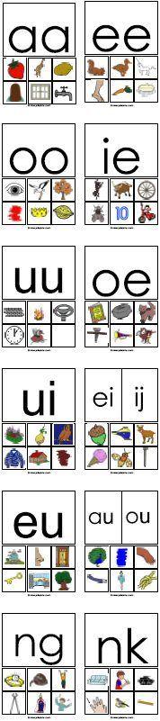 Pools kind in de klas de poolse taal kent geen lange en samengestelde klanken daarom vind je - Samengestelde pool weergaven ...