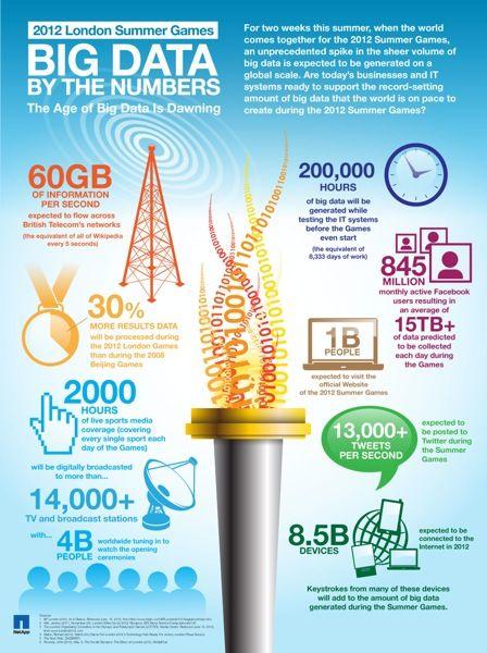 Olympics-Infographic_1.jpg