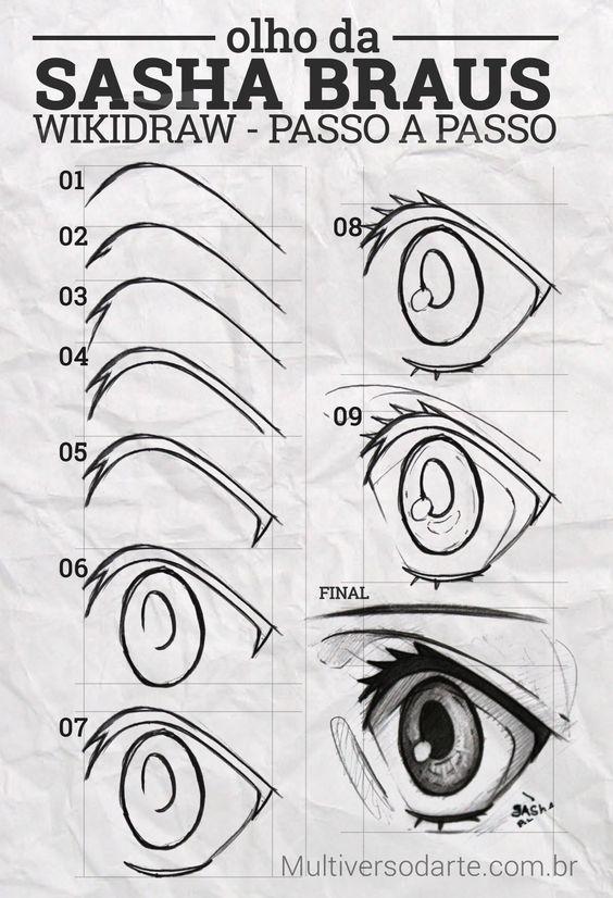 """O olho da Sasha Braus do anime Attack on Titan é uma mistura do olho do Minato com o olho do Gaara do Anime """"Naruto"""" #olhosdeanime #animeeye #AttackonTitan"""