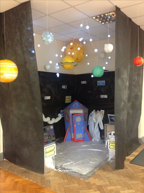 Space station role play, dramatic play,  pretend area, projects, science