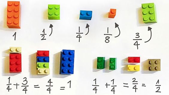 An Amazingly Effective Way To Help Your Child Master Math Skills With LEGO Blocks: