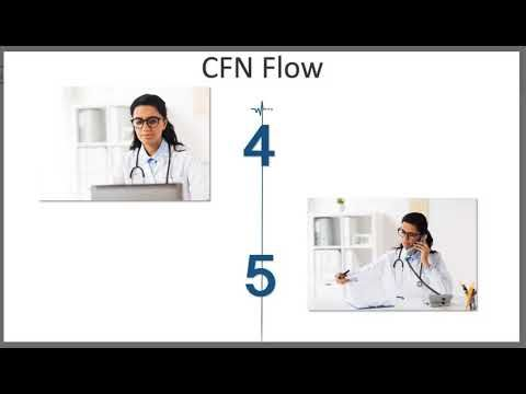 How Carefree Now Works Electronic Health Records Ecommerce Solutions Genetics
