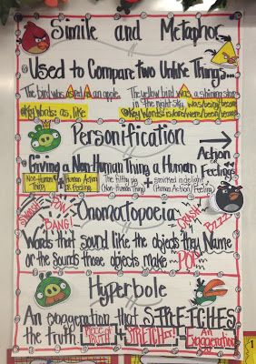 Figurative language anchor chart using Angry Birds!  I have been wanting an Angry Birds activity for the higher grades..so maybe have each student choose the characters they want and figurative language to make a display.