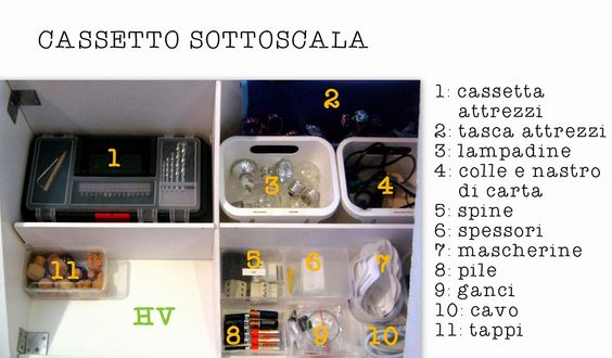 sorriso a 365 giorni: Paroladordine: organizzare il sottoscala (2) - sfrutta il cassetto più basso in lunghezza per oggetti piccoli e di uso frequente