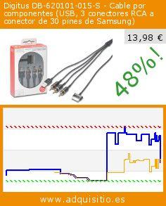Digitus DB-620101-015-S - Cable por componentes (USB, 3 conectores RCA a conector de 30 pines de Samsung) (Accesorio). Baja 48%! Precio actual 13,98 €, el precio anterior fue de 26,81 €. http://www.adquisitio.es/digitus/db-620101-015-s-cable