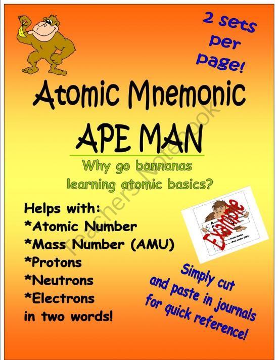 Printables Proton Neutron Electron Chart Worksheet atom ape man atomic mnemonic for protons neutrons electrons from the sci