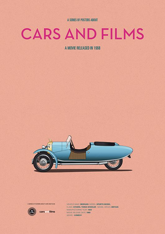 Poster of the car from The Party. Illustration Jesús Prudencio. Cars And Films