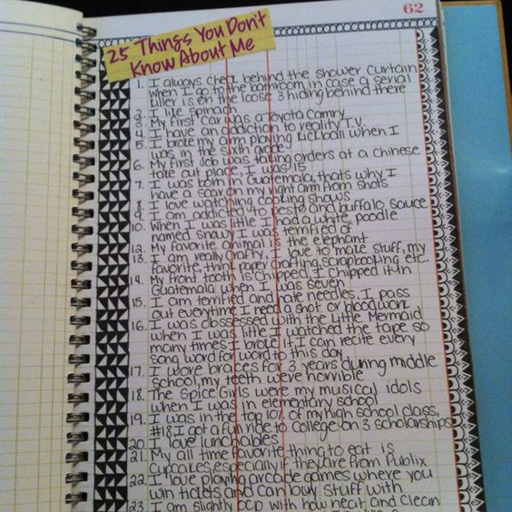 25 things you don't know about me ... Great idea for a journal or topics for ATCs