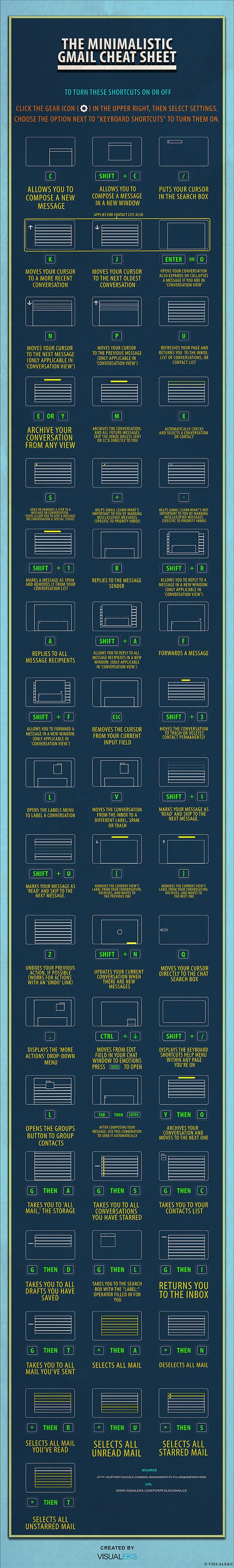 Gmail Infographic: Shortcuts, Tips And Tricks To Help You Handle Your Messages