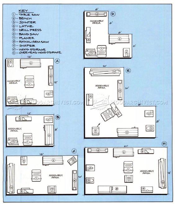 workshop layout. #120 workshop layout - solutions plans, tips and tricks | design pinterest layout,