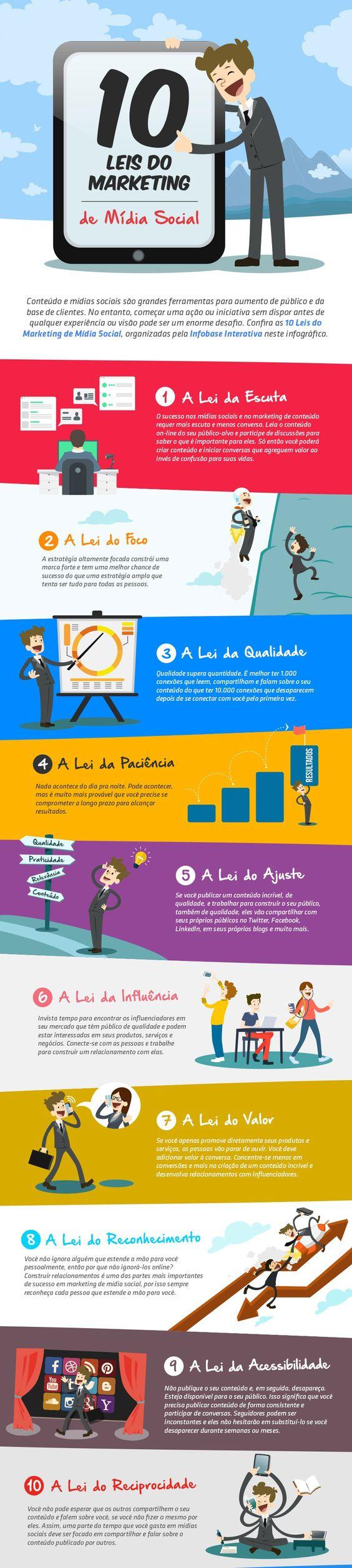 Infográfico: as 10 Leis do Marketing de Mídia Social