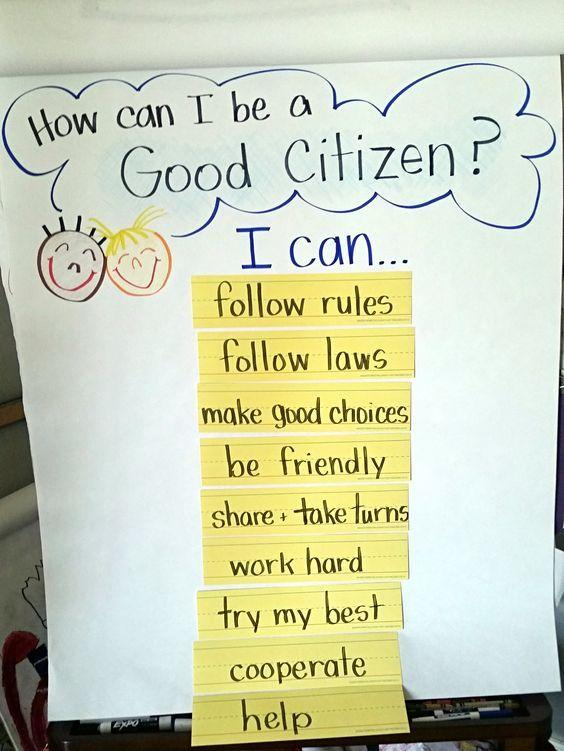 Citizenship Unit – Being a Good Citizen Worksheet