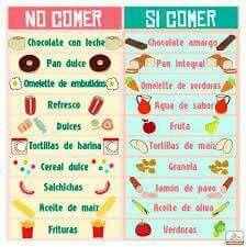 No comer si comer