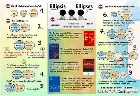The ELLIPSIS… (Writing Tips) – Infographic…