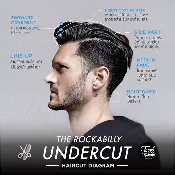 ,THE ROCKABILLY UNDERCUT, Haircut Diagram by TT