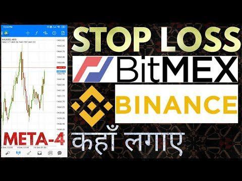 Stoploss Meta4 Binance Bitmex Octa Fx Forex Broker Signup Link