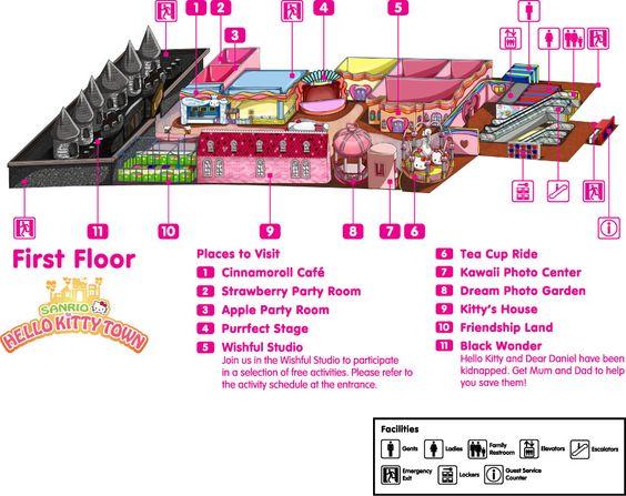 Hello Kitty Park. Todo interior. Luz artificial. Cerca de Tokio.