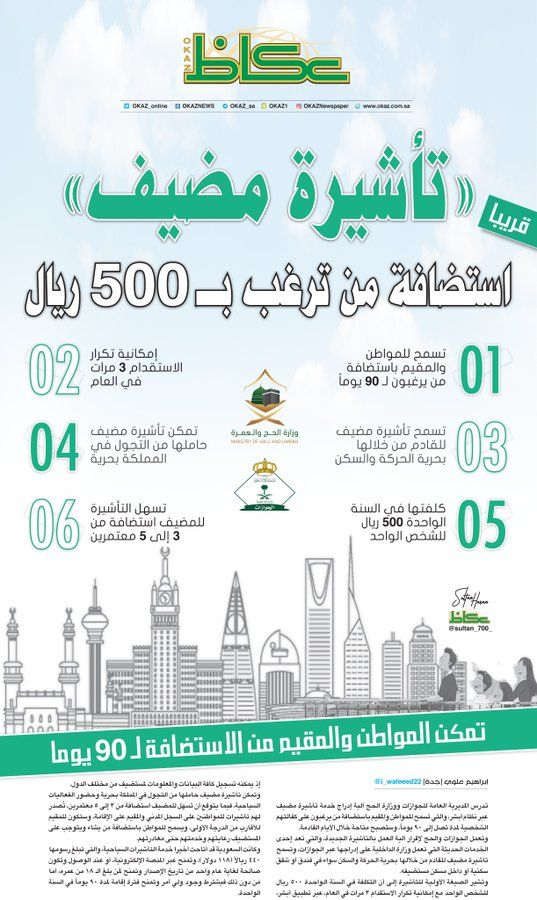 تأشيرة مضيف استضافة من ترغب بـ500 ريال Glass Painting Designs Paint Designs Saudi Arabia News