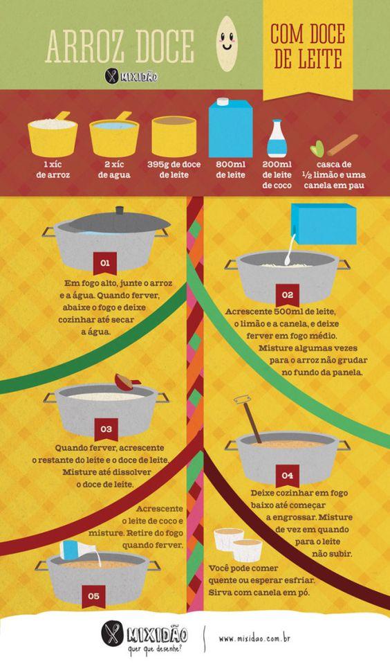 Receita ilustrada de Arroz doce para sua festa junina. Essa receita é muito fácil e leva, doce de leite, leite de coco, canela, limão.: