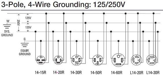 Wiring Diagram For 220 Volt Dryer Outlet Http Bookingritzcarlton Info Wiring Diagram For 220 Vol Electrical Wiring Residential Wiring Home Electrical Wiring