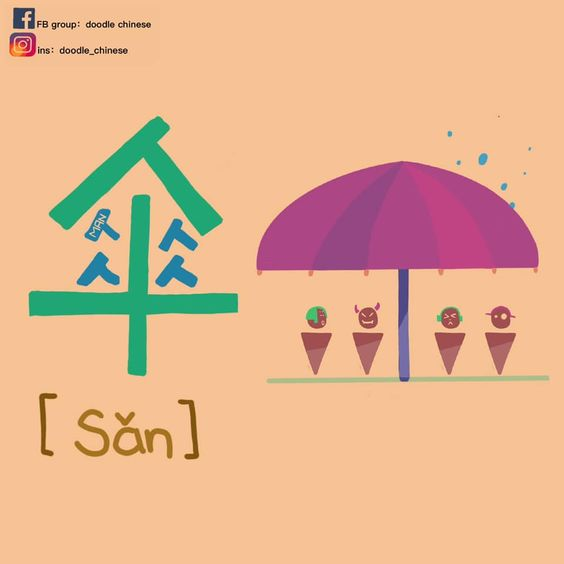 San (3rd tone)means umbrella.