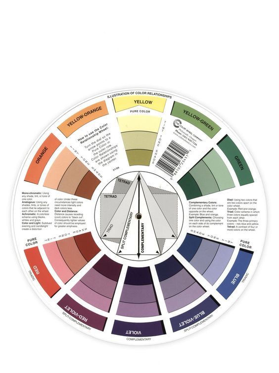 Oil Painting Supplies This Artist Mixing Guide Color Wheel Shows How Each Color Relates To Each Other A Great Tool For Ha Color Wheel Create Words Artist