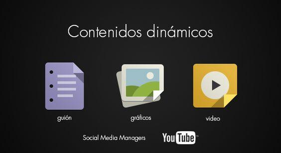 Gestión de YouTube y creación de contenidos. #minimalpost