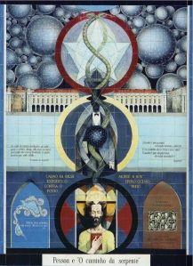 Pessoa y el Camino de la Serpiente. Panel de azulejos en la Estación del Rossio