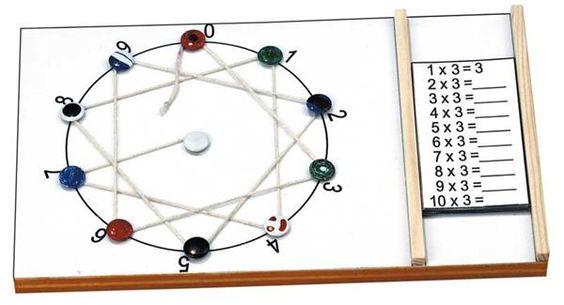De tafels van vermenigvuldiging - spelend leren rekenen. Negen opdrachten van de tafels van vermenigvuldiging moeten worden opgelost. De uitkomsten worden op het kartonnen plaatje op het werkblad overgenomen. De antwoorden genereren een optisch figuur.
