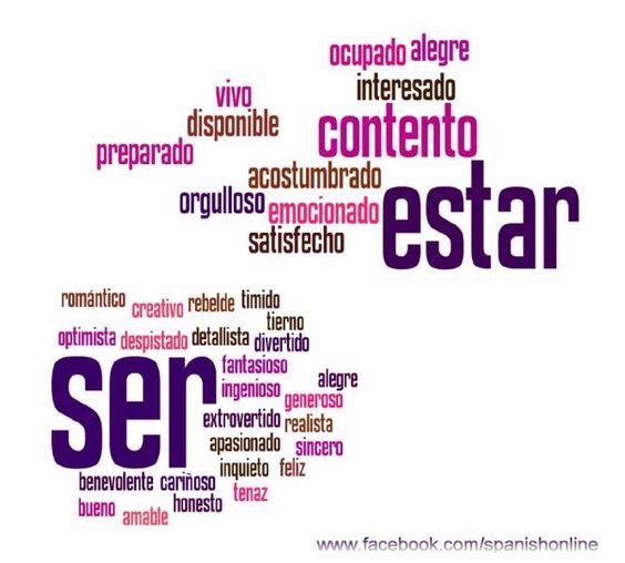 Ser y estar …#Spanish Language: