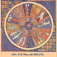 Astrowiki-en