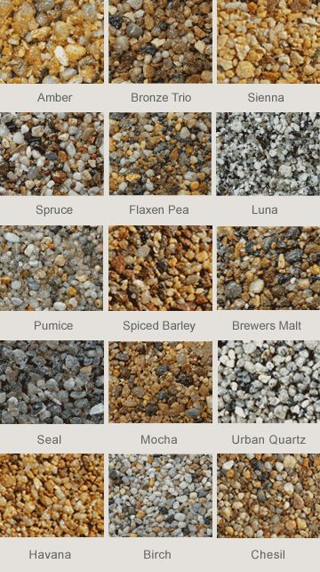 Gravel Sizes Chart : Types of gravel for driveway