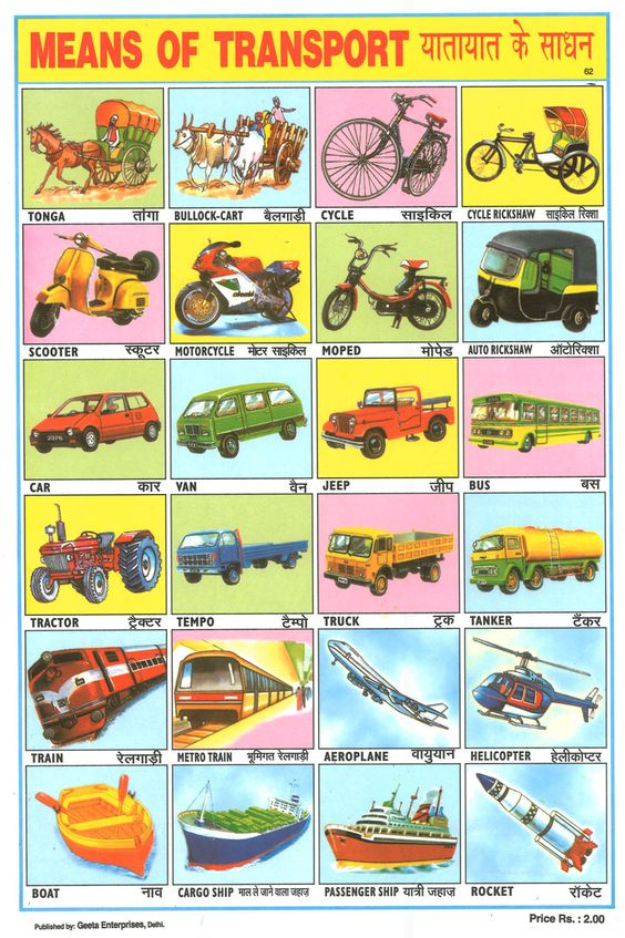 Number Names Worksheets paragraph on means of transport : Pinterest • The world's catalog of ideas
