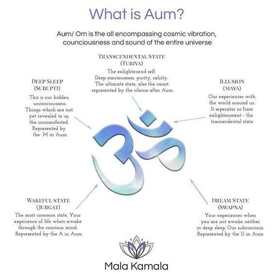 mudras for meditation in pdf