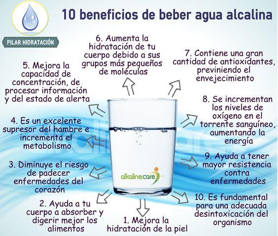 Beneficios de tomar agua alcalina gua pinterest for Toma de agua