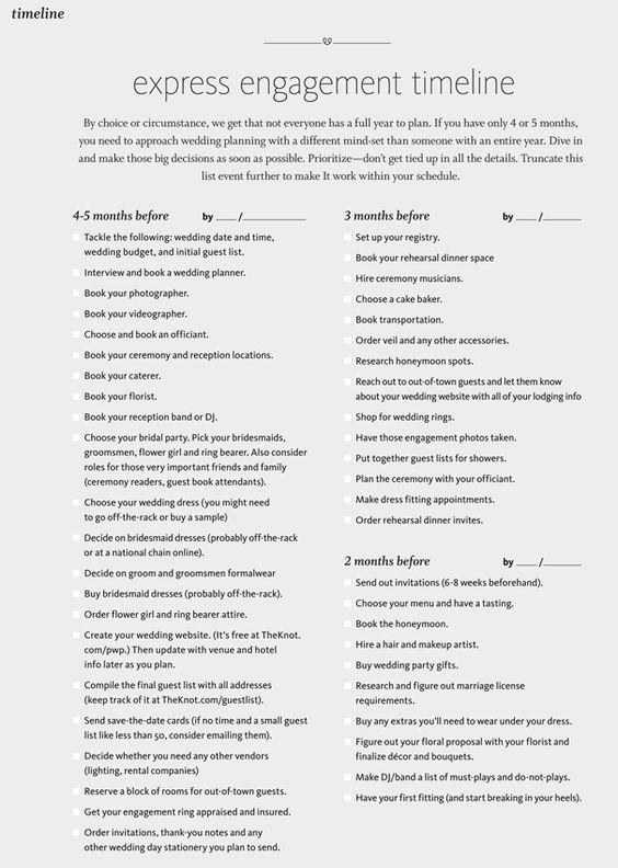 Say You Wonu0027t Let Go - James Arthur (Violin Cover) - YouTube - wedding checklist pdf
