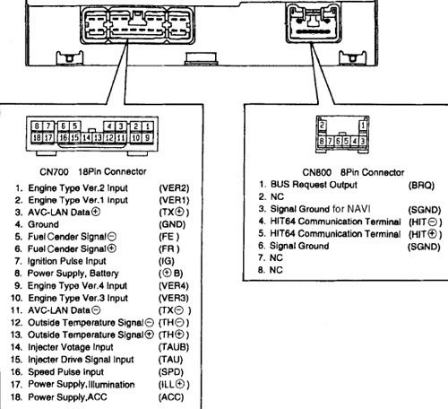 2002 Toyota Avalon Stereo Wiring Diagram
