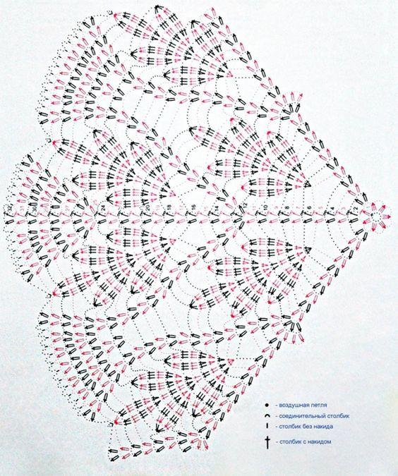 маленькие салфетки крючком схемы Поиск в Google 2