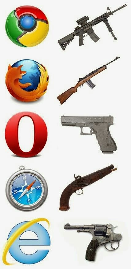 IE vs Firefox | Funny | Pinterest
