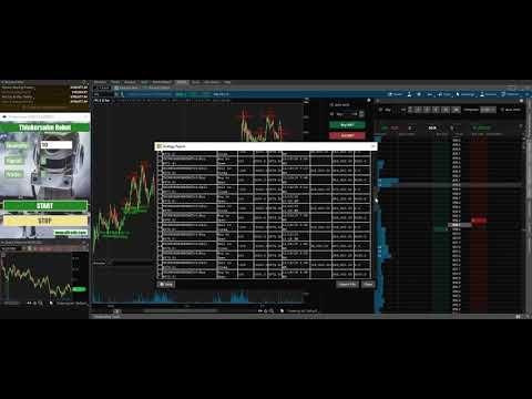 Trading futures options on thinkorswim