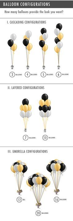 Great infographic about different types of balloon centerpieces and how many balloons you need for each one.