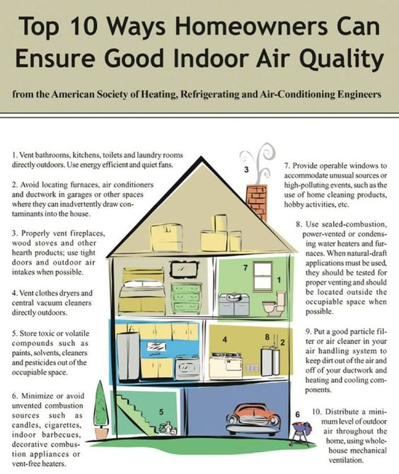 Your Home May Look Clean But What About Your Air Quality Here Are Some Tips For A Healthier Home With Clea Indoor Air Quality Indoor Air Pollution Indoor Air