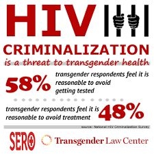 Image result for hiv is not a crime