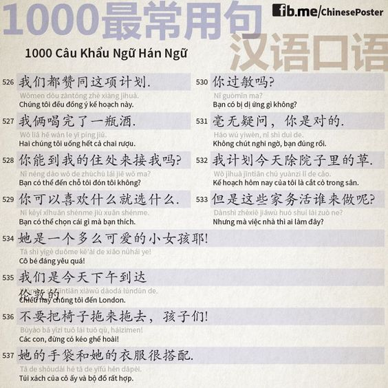 1000 Chinese Sentences In Daily Life Part 35