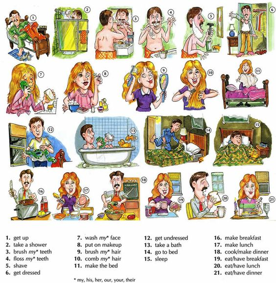 Adult Learning Activities 87