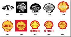 Royal-Dutch-Shell history