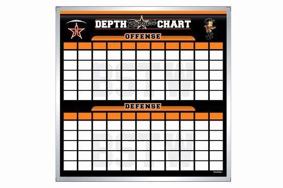 Football Depth Chart Template Excel Format Unique Football Depth Chart Template Pdf Unouda Depth Chart Chart Templates