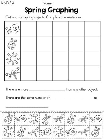 Spring Kindergarten Math Worksheets (Common Core Aligned ...